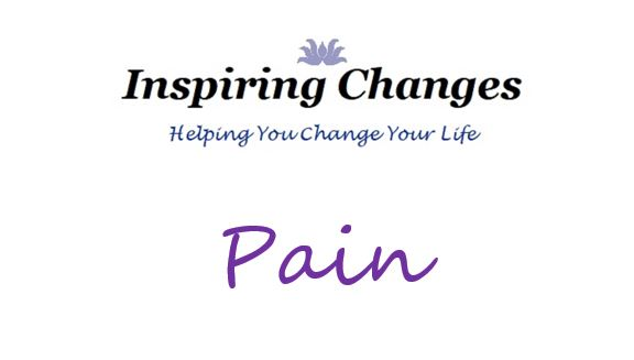Hypnotherapy for Pain in Salisbury and Christchurch with Inspiring Changes logo